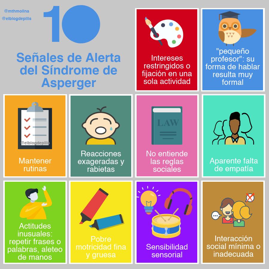 alerta_ASPERGER